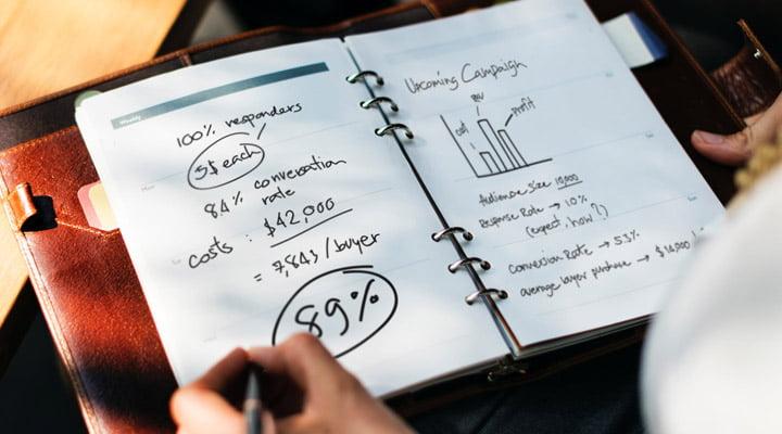 Relevant KPIs